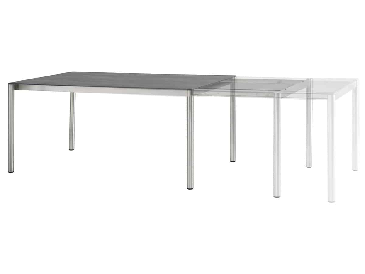 TREND Extension Table